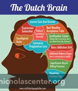 Dutch brain